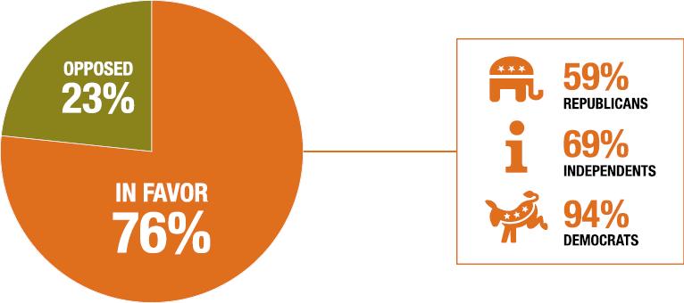 2015-poll-2